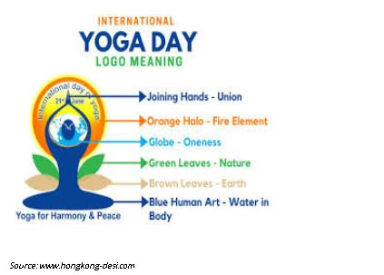 Profound International Yoga Day (21 June)-Theme-Significance 7
