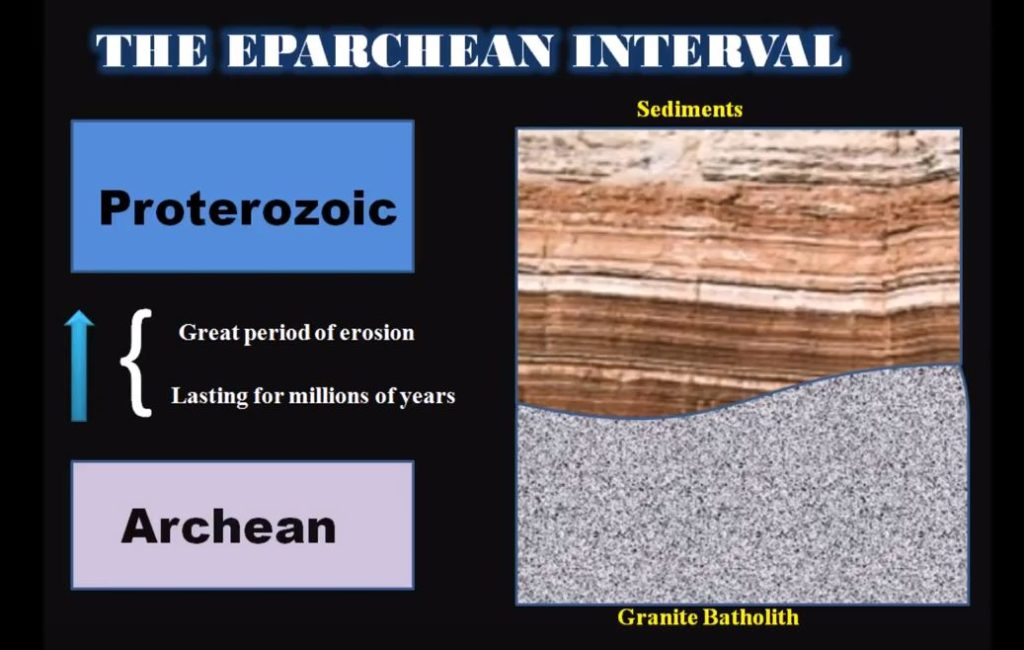 Astonishing Eparchaen Unconformity- 1600  Million Old Rowdy 5